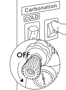 close the CO2 regulator valve and switch off sparkling water system